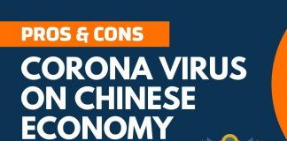 Pros & Cons of Corona Virus on Chinese Economy